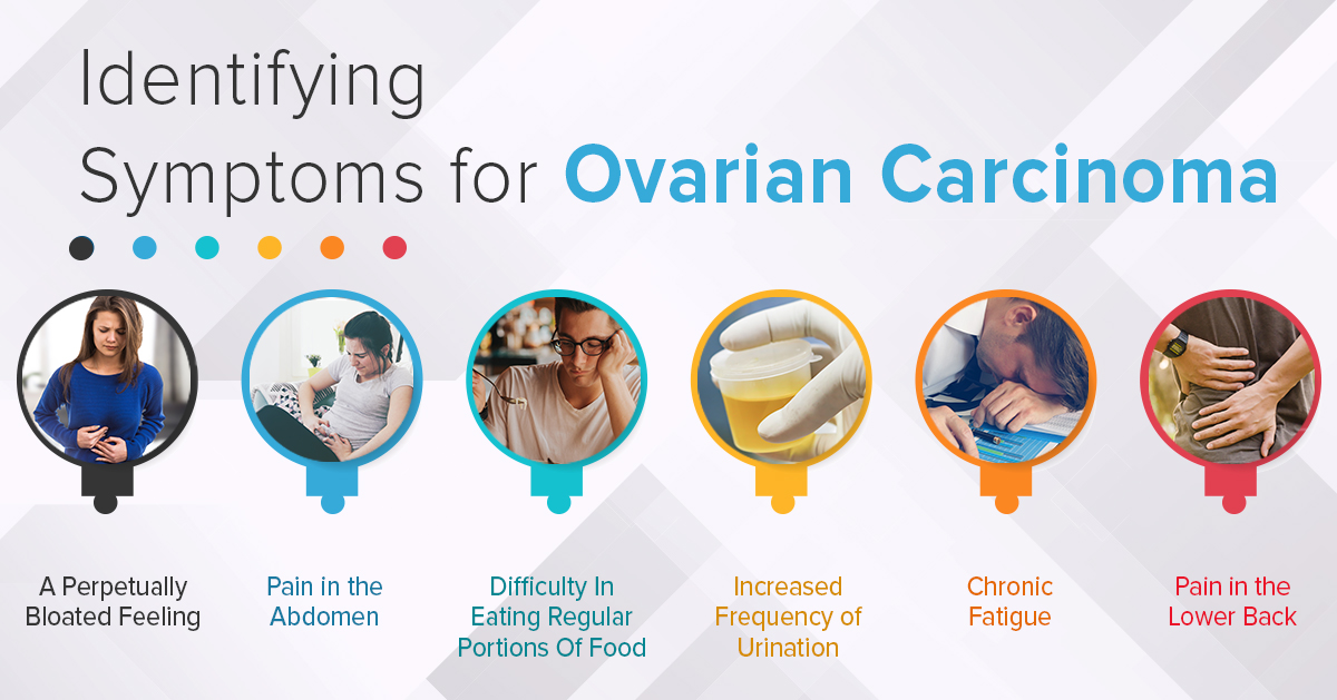 Ovarian cancer no period, Ovarian cancer or endometriosis