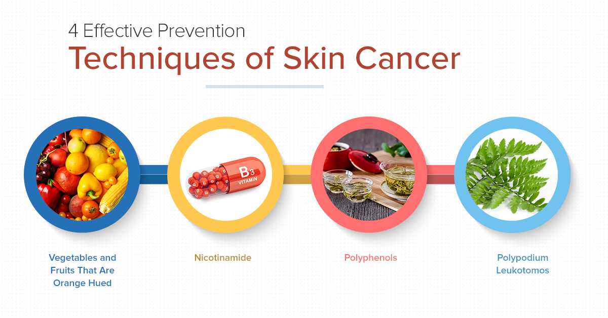 Skin Cancer 4 Effective Lesser Known Prevention Techniques Advanced Cancer Treatment Centers